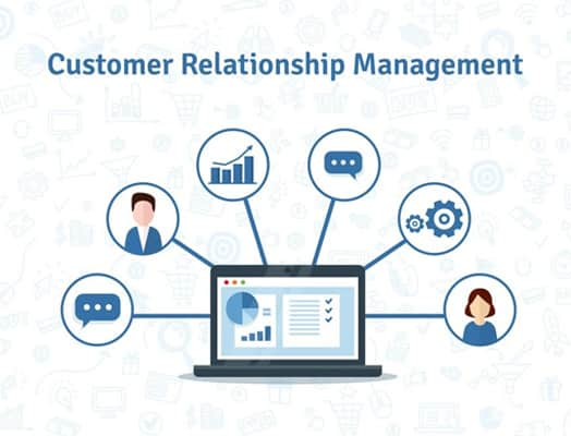 But before that, know what Customer Relationship Management (CRM) is-min