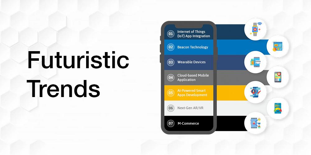 Futuristic Trends in Mobile Application Development